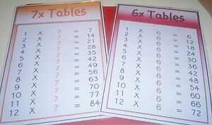 TIMES TABLE- A4 LAMINATED POSTERS- 1-12 - EDUCATIONAL TEACHING/LEARN<wbr/>ING RESOURCE