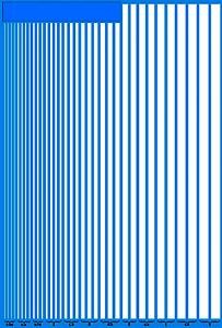 Streifen weiß phosphoreszierend 0,25-5,0 mm Stripes white 1:43 Decal Abziehbil