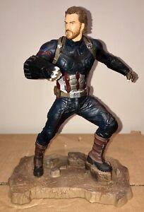 Marvel légendes guerre civile Falcon NEUF