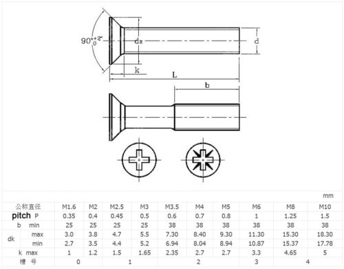 Black Nylon Countersunk Flat Phillips head Screw M5 M6 *8//10-40mm