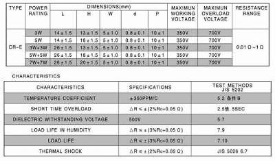 Resistenza MPR5W in ceramica non induttiva per audio 5 pezzi 0,22 Ohm 5W 5/%