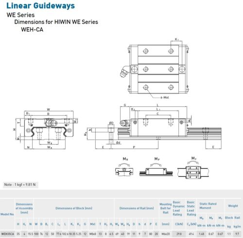 Hiwin NEW WEH35CA LM Guide linear bearing Wide Low profile Block THK HRW35CR typ