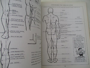 Figure-Drawing-for-all-it-s-worth-Art-Fundamentals-Vintage-Instruction-1949