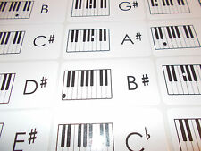 20 Piano Key Notes Flashcards.  Educational instrument playing flashcards.