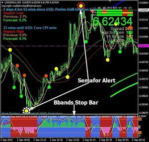 Details about Forex XXL Scalping System