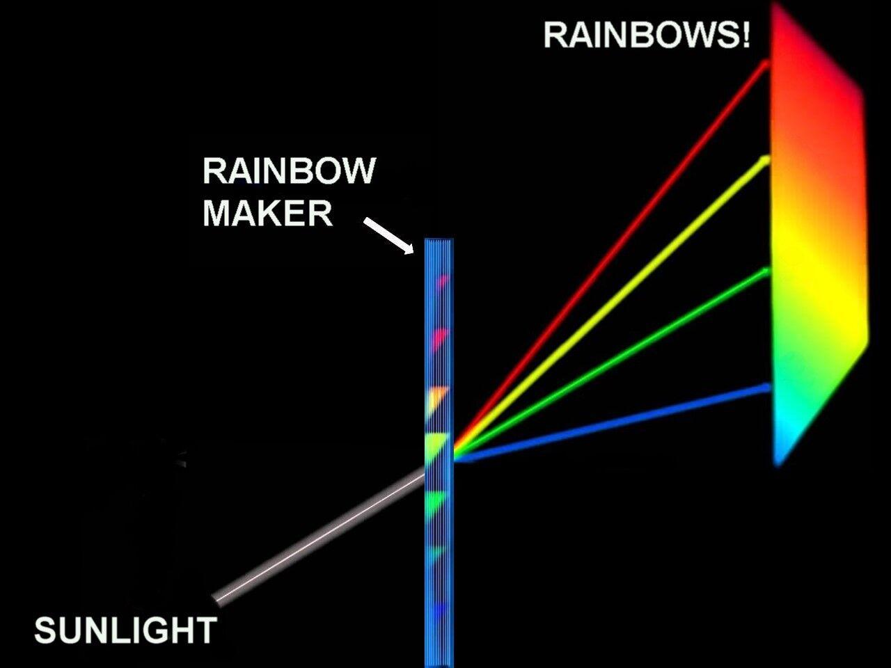 Star Star Star Burst Sonnenfänger Multiple Regenbogen Hersteller, Besondere Bedürfnisse, 6f04b7