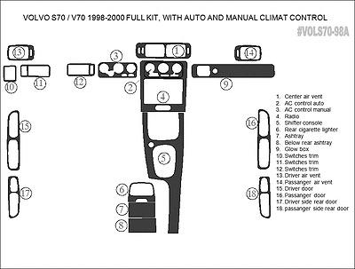 PREMIUM WOOD DASH TRIM KIT 18 PCS FITS VOLVO S70 V70 1998-2000 ANY COLOR