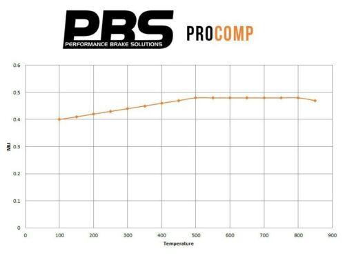 PBS PROCOMP REAR BRAKE PADS FITS MAZDA MX5 MK1 MK2 NA NB 1.8