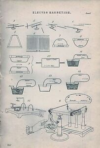 1898 ANTIQUE PRINT ELECTRO MAGNETISM PLATE 1 - <span itemprop=availableAtOrFrom>Holmfirth, United Kingdom</span> - Returns accepted Most purchases from business sellers are protected by the Consumer Contract Regulations 2013 which give you the right to cancel the purchase within 14 days after the da - Holmfirth, United Kingdom