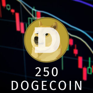 Cryptocurrency Mining Contract Get 1000 Dogecoins Guaranteed DOGE Dogecoin