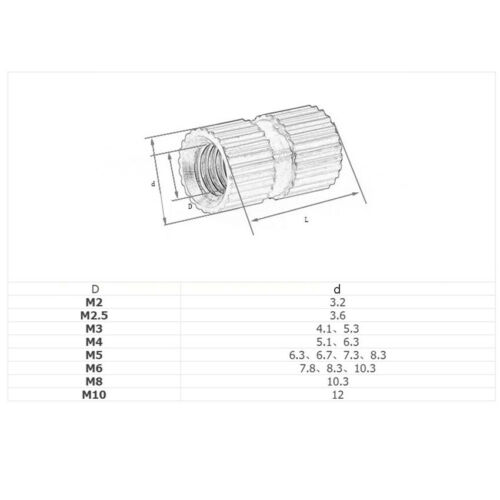Details about  /Rändelmutter Gewindeeinsatz Einpressmutter Einschlagmutter Messing M3 M4 M5 M6