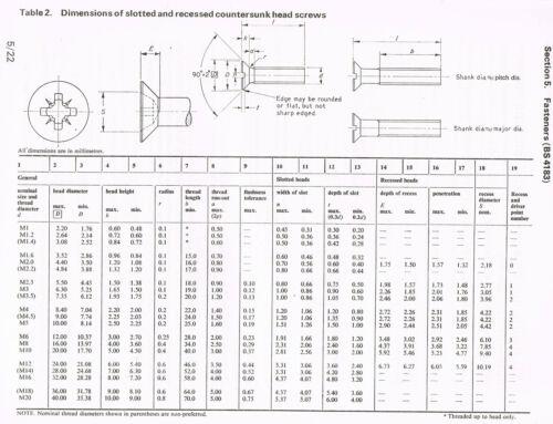 4 mm x 80 mm longue fendue fraisée Machine Vis filetée M4 New Pack x 5