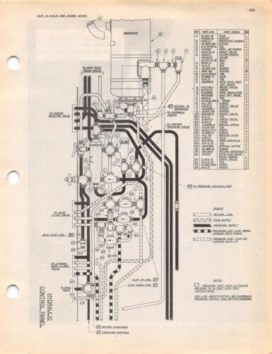 C-53 Erection and Maintenance Inst/'s World War II Book Flight Manual 1944 CD