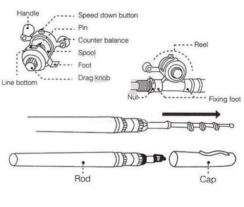 Mini Portable Pocket Fish Pen Aluminum Alloy Fishing Rod Pole Reel Combos Blue