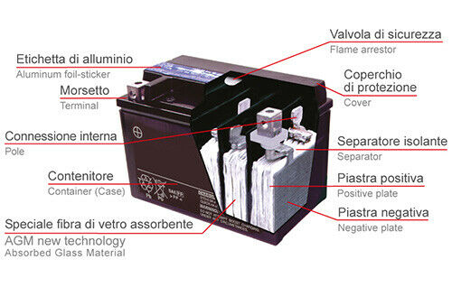 BATTERIA MAGNETI MARELLI YTZ10S 12V 9Ah MV AGUSTA F3 675 2011 2012 2013