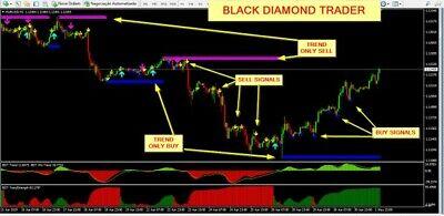 Black diamond forex
