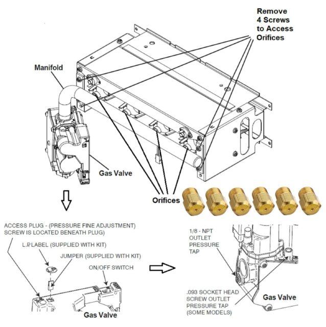 OEM Rheem Ruud Weather King Furnace LP Gas Valve Conversion Kit FP-36 RXGJ-FP36