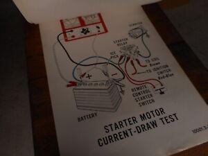 1960's Ephemera Ford Training Charts 3ft x 2ft Easel Motorhead Gearhead Posters