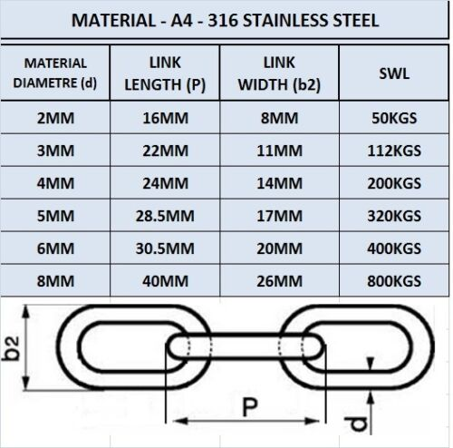 Draper 127 mm x 12.5tpi No 6 Plain End chantourner lames 25505