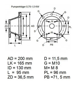 Pumpenträger Alu// Aussend 200mm LK 165 mm// für Hydraulikpumpe BG 1