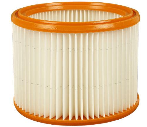Filter Absolutfilter Lamellenfilter für Nilfisk Alto turbo SSR turbo XL 25