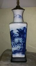 Classic Blue and white oriental table lamp with landscape and figure motif