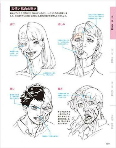 How to draw manga anime facial expressions from Japan Draw in digital tools
