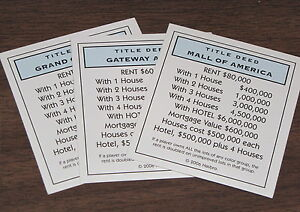 MONOPOLY HERE AND NOW EDITION Part ORANGE TITLE DEED CARDS Property Space Center