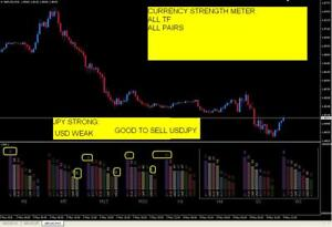 Forex currency meter mt4