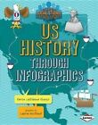 Us History Through Infographics by Karen Latchana Kenney (Hardback, 2014)