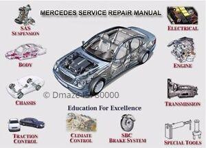 For-MERCEDES-BENZ-ALL-MODELS-SERVICE-REPAIR-WORKSHOP-MANUAL-1982-2017
