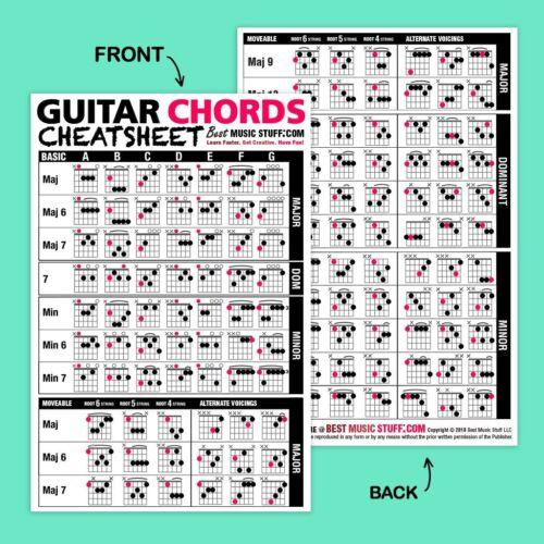 "Guitar Chords Cheatsheet Laminated Pocket Reference 4/""x6/"""