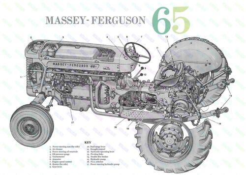 Massey Ferguson 65 Tractor Cartel De Corte (A3) versión 2 - (3 para 2 Oferta)
