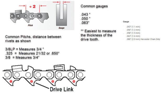 "2 x Carlton Chainsaw Chain 25/"" 3//8/"" x .063/"" 84E Full Chisel For Stihl MS660,640"