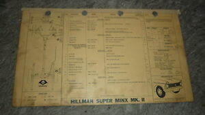 OLD-1960s-SHELL-OIL-Co-CAR-SERVICE-amp-LUBE-CHART-HILLMAN-SUPER-MINX-Mk-II
