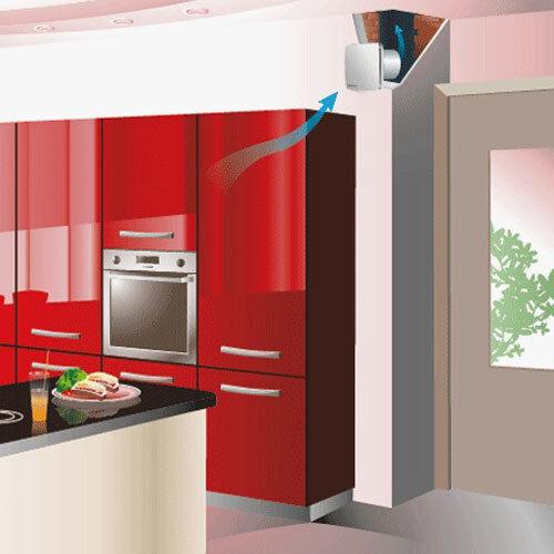 Badlüfter Badventilator WC Lüfter Küchenlüfter Design Lüfter Hochglanzfront