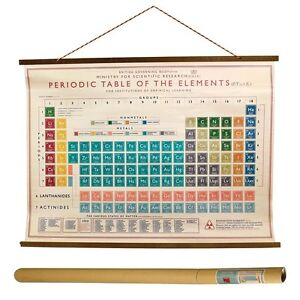 Image Is Loading Dotcift Periodic Table Wall Hanging Chart