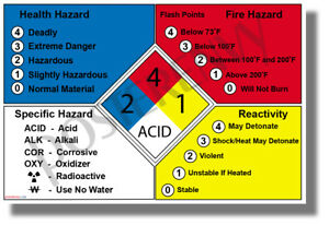 diamond hazard nfpa