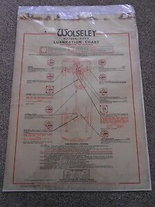 Wolseley-Fifteen-Fifty-Lubrication-Chart-C-C-Wakefield-amp-Co-Ltd