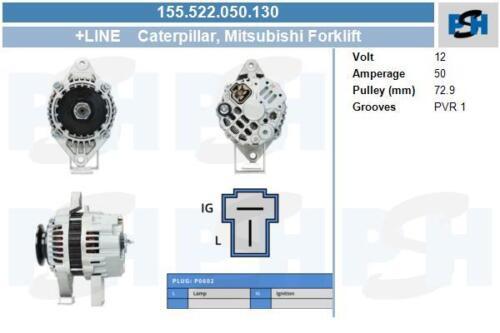 Generator 155.522.050.130