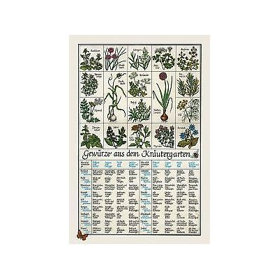 "Gartendekoration Blechschild ""Gewürze aus dem Kräutergarten"""