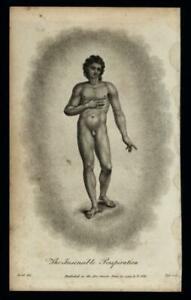 Male-Nude-1794-Insensible-Perspiration-18th-century-science-allegorical-print