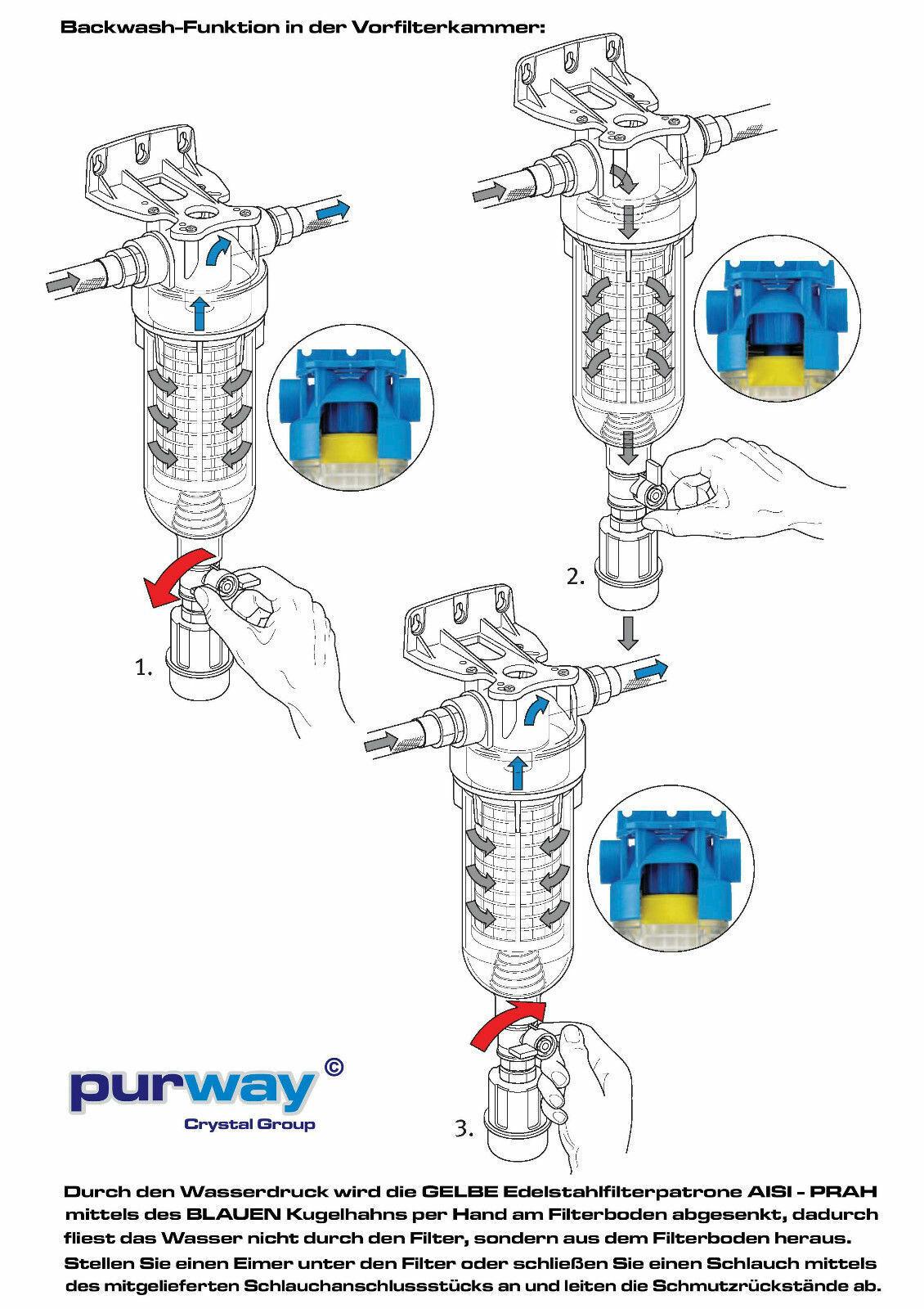 Hydra rainmaster trio rlh CB//EC 1 filtre à eau domestique puits filtre à eau