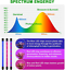 thumbnail 4 - Ezorkas 9 Dimmable Levels Grow Light With 3 Modes Timing Function For Indoor