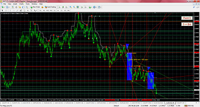 Forex Geometry System - Forex Millennium System Free Download