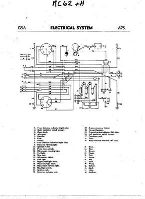 Cloth Wiring Harness Bsa Rocket 3 A75 Mk2 1971 72 Ebay