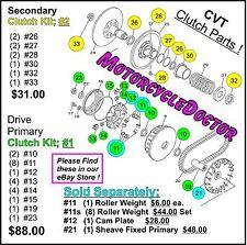 Clutch Kit,#1,CVT,Primary,Pulley,Belt Clutch,UTV,700,MSU,500,HiSUN,MASSIMO,TSC