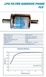 12x12 KME//STAG//ZENIT//BRC Accessoire vente 10 x 12 mm GPL filtre à gaz 12 mm x 12 mm