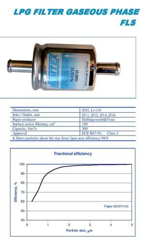 16 mm gaz GPL CNG GPL Filtre 16 mm x 16 mm KME Stag ZENIT BRC Accessoire