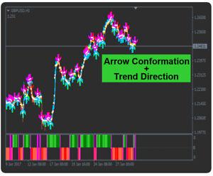 Adroit Forex Indicator Forex Trading System Best Mt4 Trend Strategy - Revers Double Marchandises De Proximité